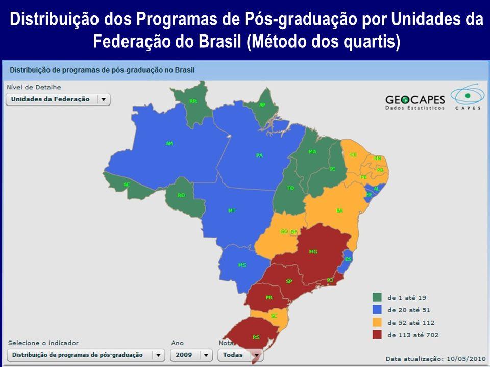 Distribuição dos Programas de Pós-graduação por Unidades da Federação do Brasil (Método dos quartis)