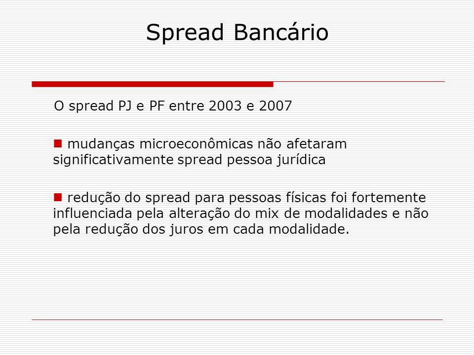 Spread Bancário O spread PJ e PF entre 2003 e 2007