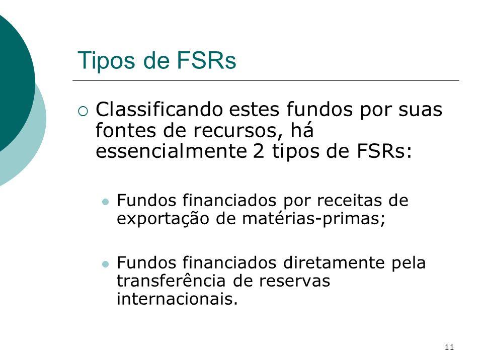 Tipos de FSRs Classificando estes fundos por suas fontes de recursos, há essencialmente 2 tipos de FSRs: