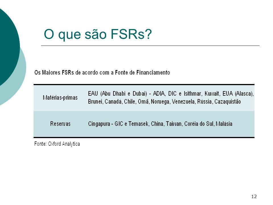 O que são FSRs