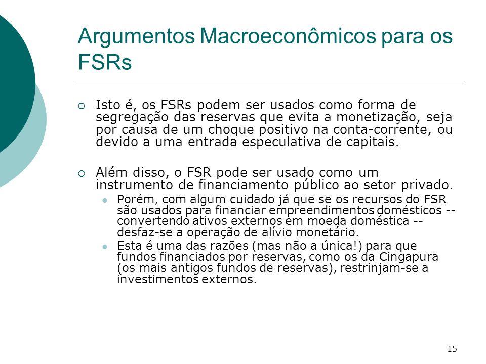 Argumentos Macroeconômicos para os FSRs