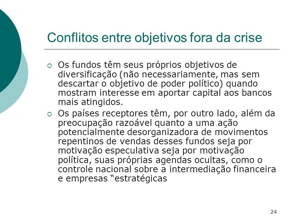 Conflitos entre objetivos fora da crise