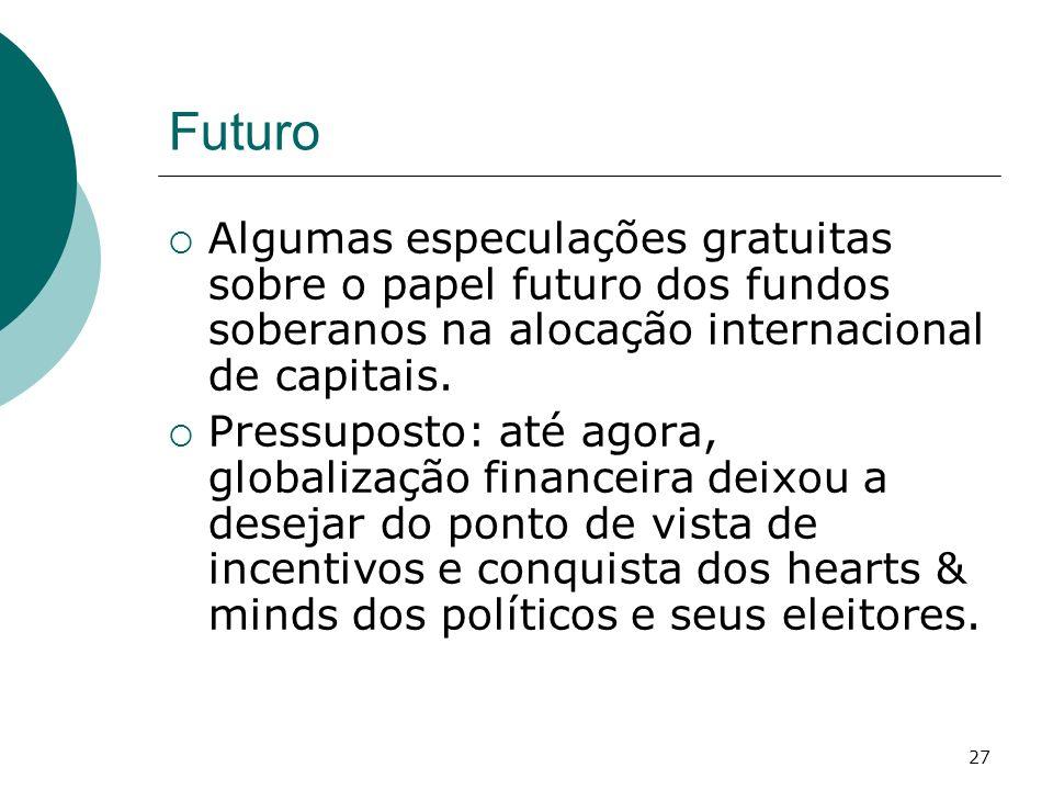 Futuro Algumas especulações gratuitas sobre o papel futuro dos fundos soberanos na alocação internacional de capitais.