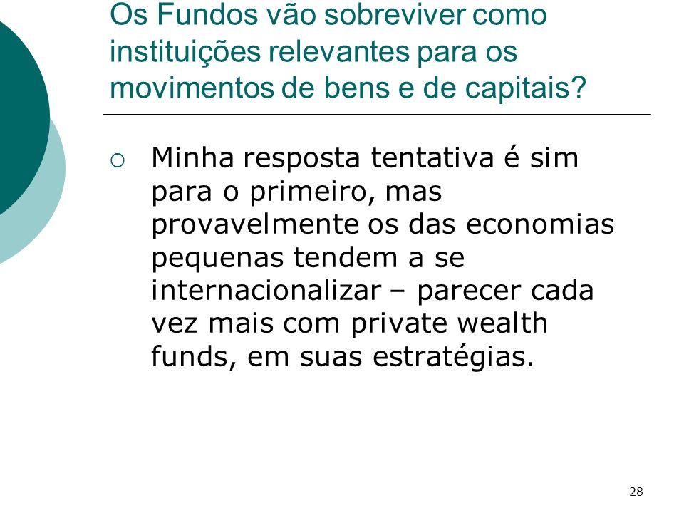 Os Fundos vão sobreviver como instituições relevantes para os movimentos de bens e de capitais