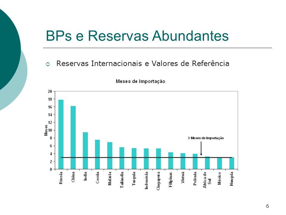 BPs e Reservas Abundantes