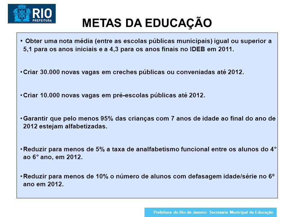 METAS DA EDUCAÇÃO