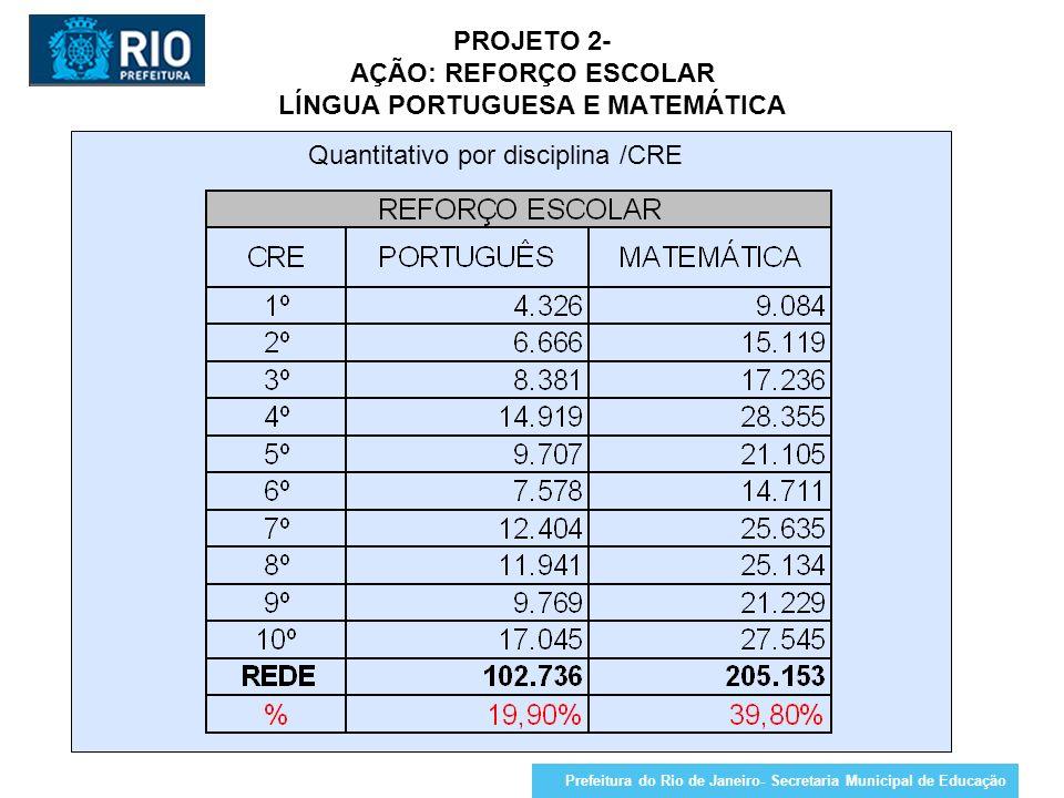 PROJETO 2- AÇÃO: REFORÇO ESCOLAR LÍNGUA PORTUGUESA E MATEMÁTICA