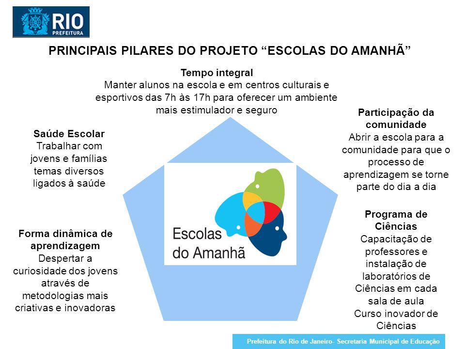 PRINCIPAIS PILARES DO PROJETO ESCOLAS DO AMANHÃ