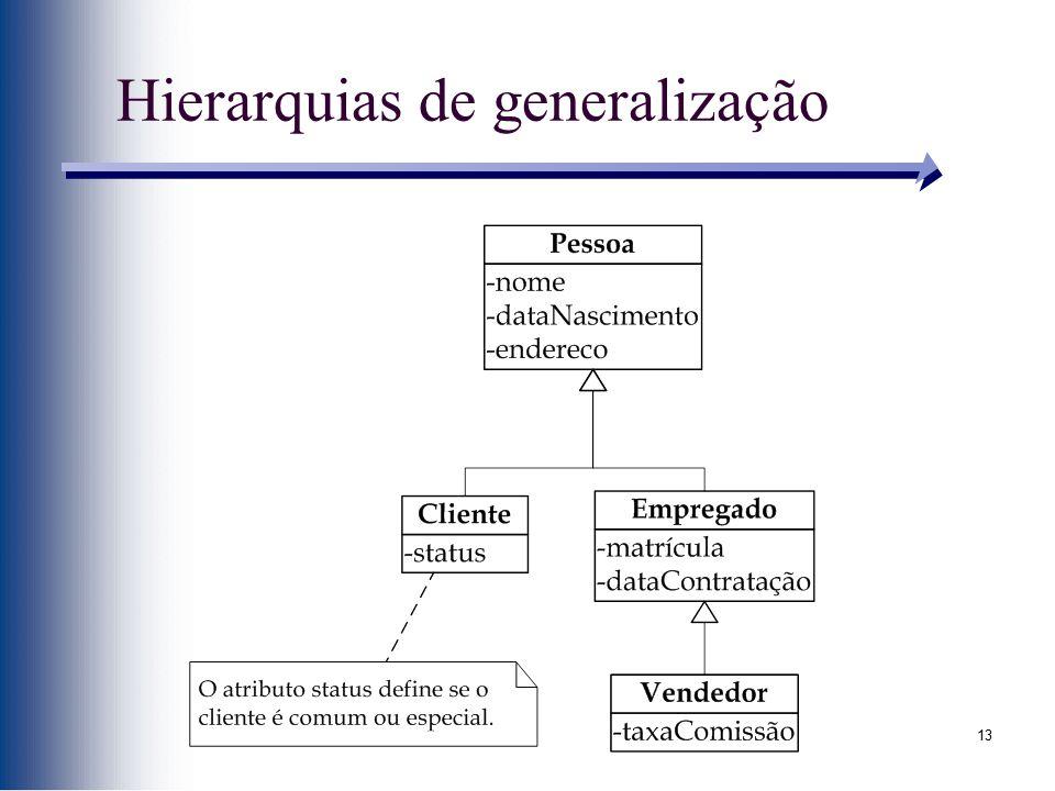 Hierarquias de generalização