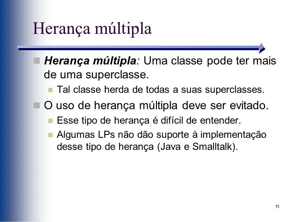 Herança múltipla Herança múltipla: Uma classe pode ter mais de uma superclasse. Tal classe herda de todas a suas superclasses.