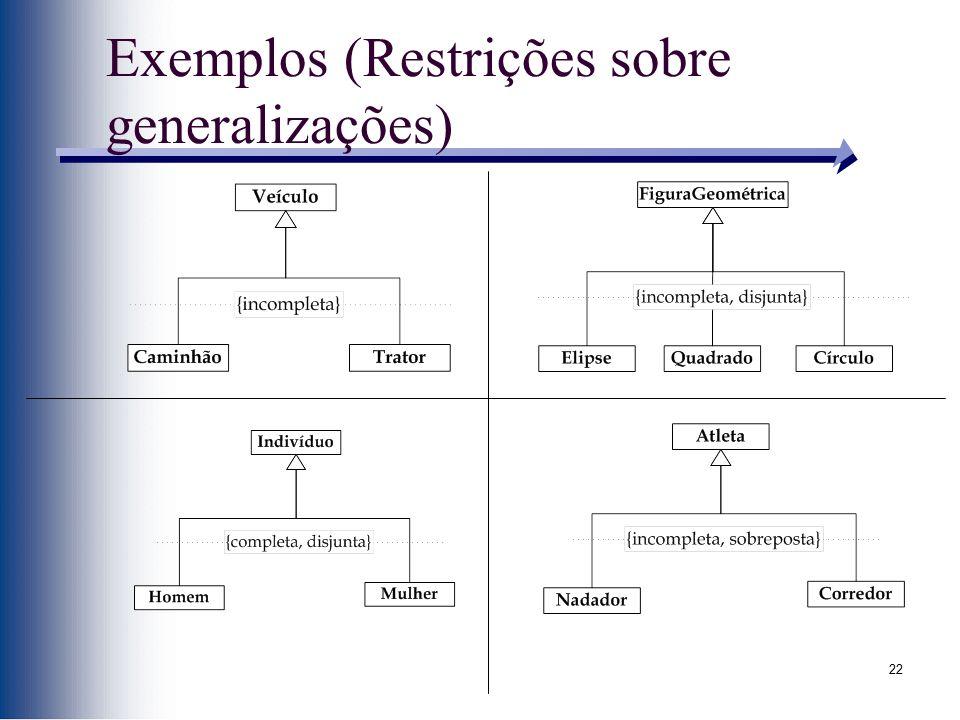 Exemplos (Restrições sobre generalizações)