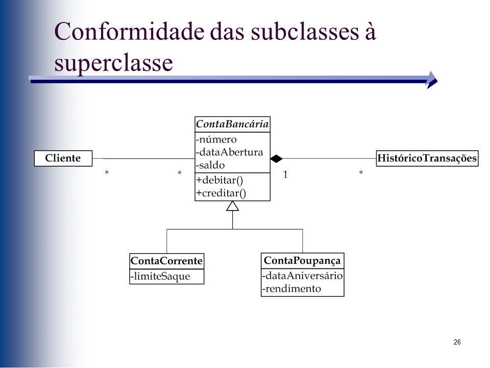 Conformidade das subclasses à superclasse