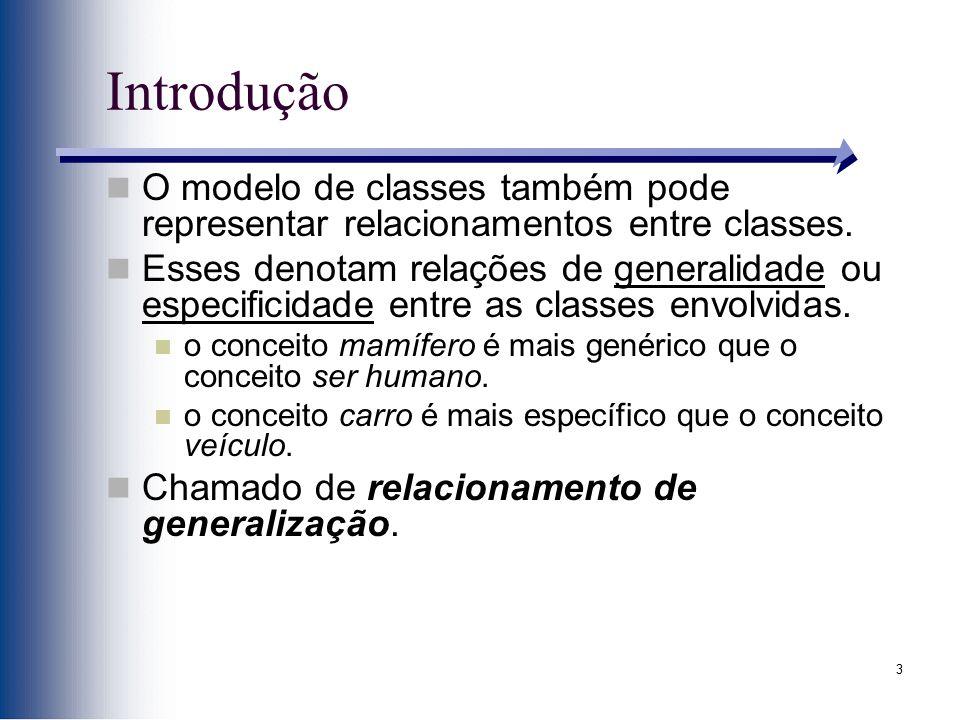 Introdução O modelo de classes também pode representar relacionamentos entre classes.