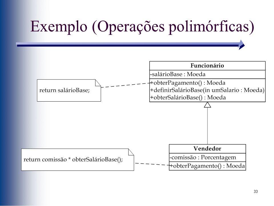 Exemplo (Operações polimórficas)