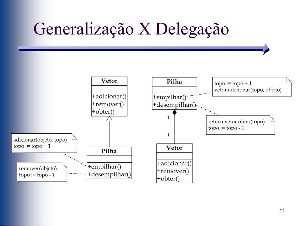 Generalização X Delegação