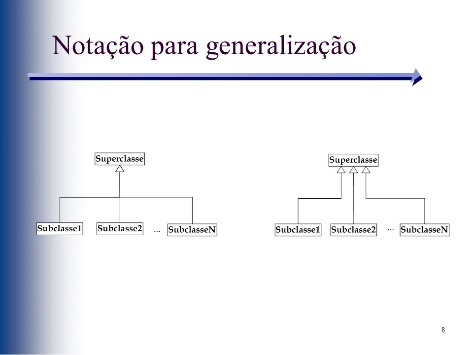 Notação para generalização