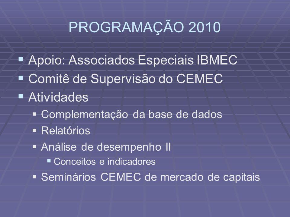 PROGRAMAÇÃO 2010 Apoio: Associados Especiais IBMEC