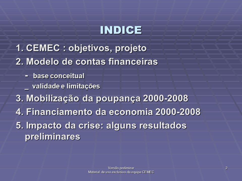 Material de uso exclusivo da equipe CEMEC