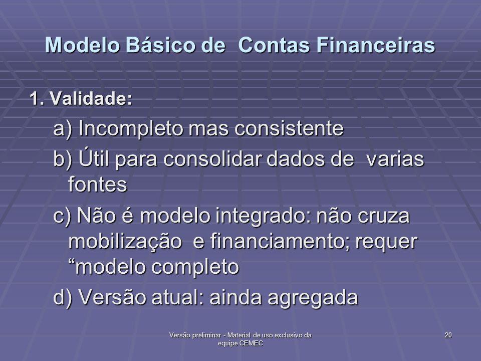 Modelo Básico de Contas Financeiras