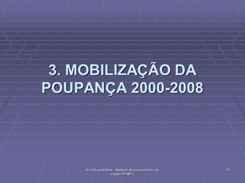 3. MOBILIZAÇÃO DA POUPANÇA 2000-2008