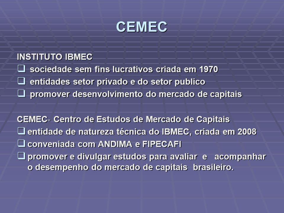 CEMEC INSTITUTO IBMEC sociedade sem fins lucrativos criada em 1970