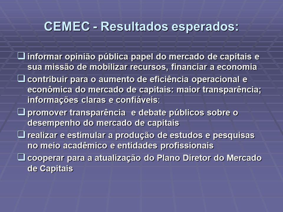 CEMEC - Resultados esperados: