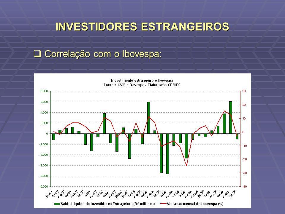 INVESTIDORES ESTRANGEIROS