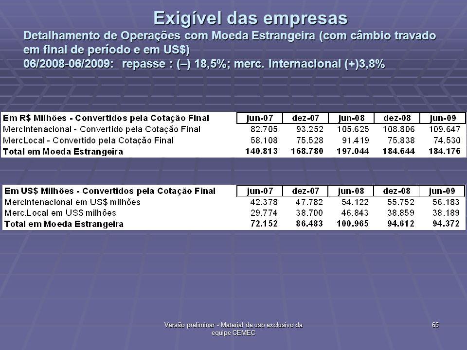 Versão preliminar - Material de uso exclusivo da equipe CEMEC
