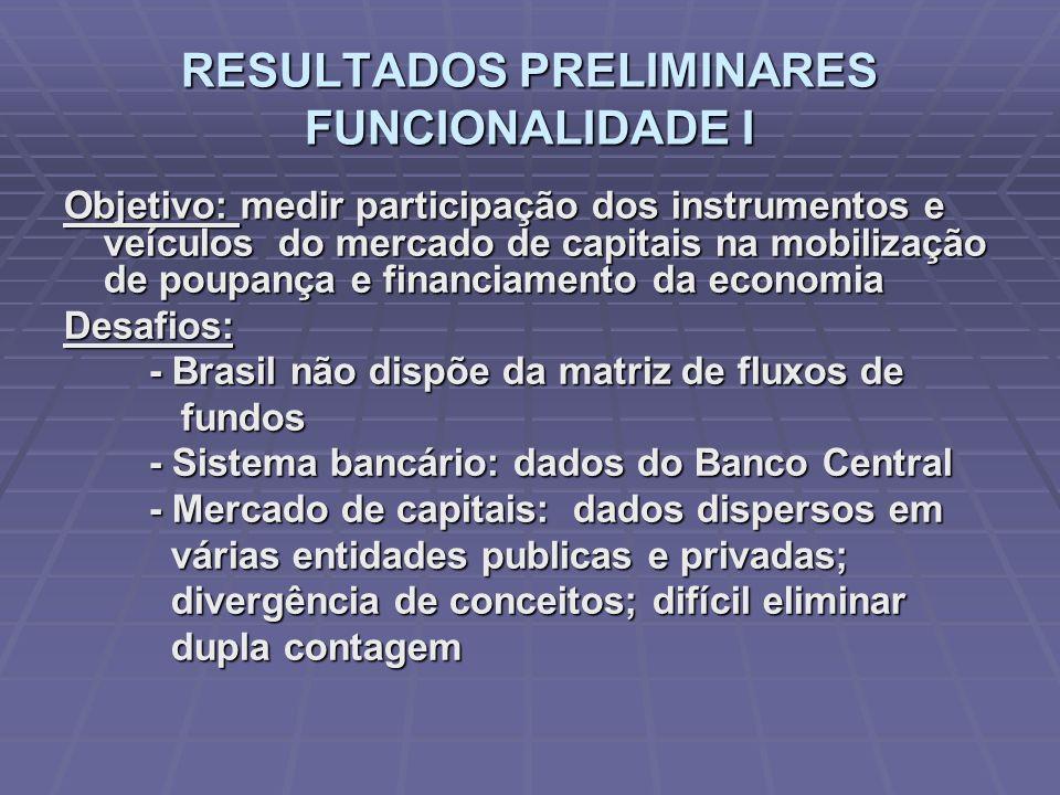 RESULTADOS PRELIMINARES FUNCIONALIDADE I