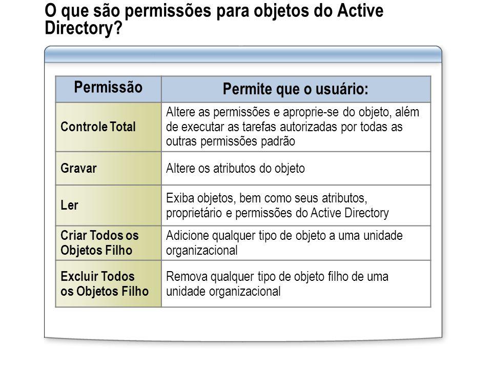 O que são permissões para objetos do Active Directory