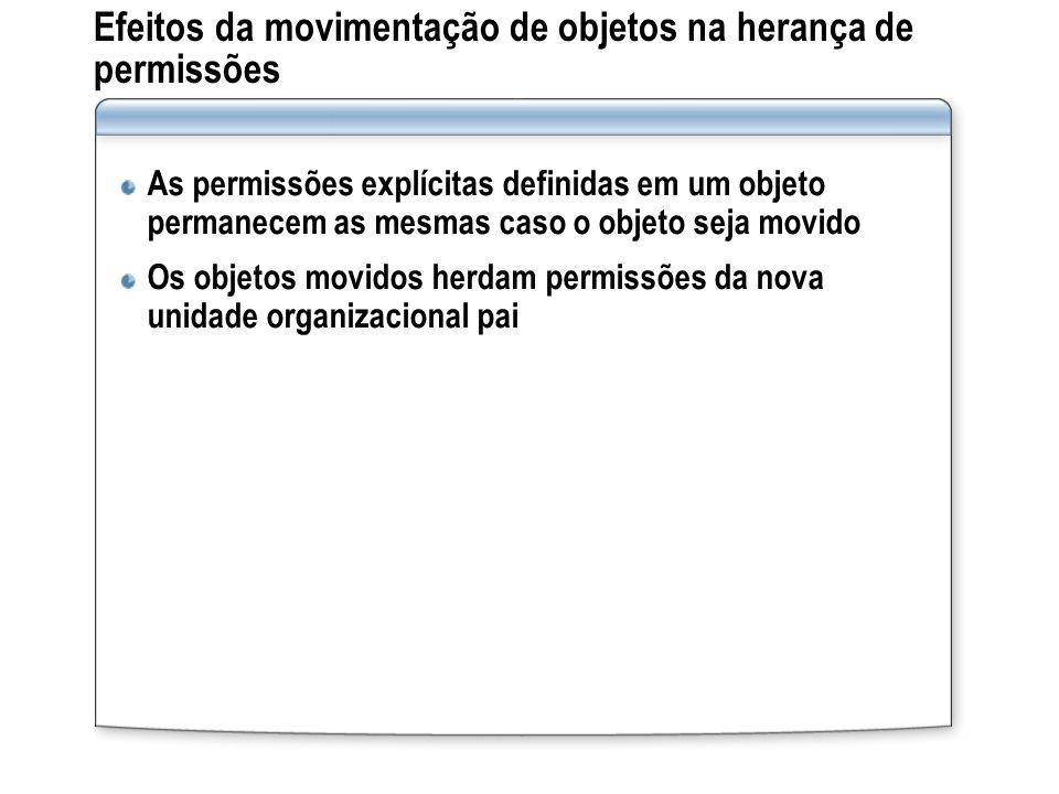 Efeitos da movimentação de objetos na herança de permissões