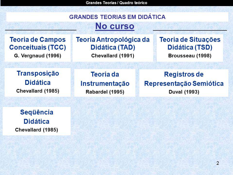 No curso Teoria de Campos Conceituais (TCC)