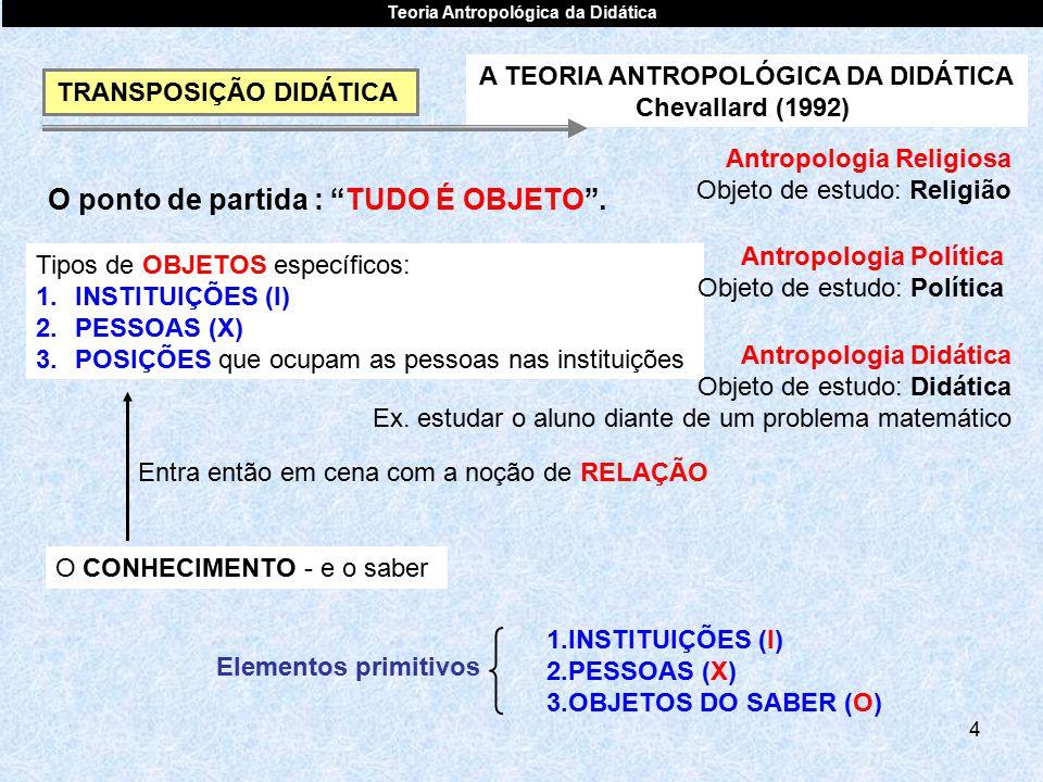 Teoria Antropológica da Didática A TEORIA ANTROPOLÓGICA DA DIDÁTICA