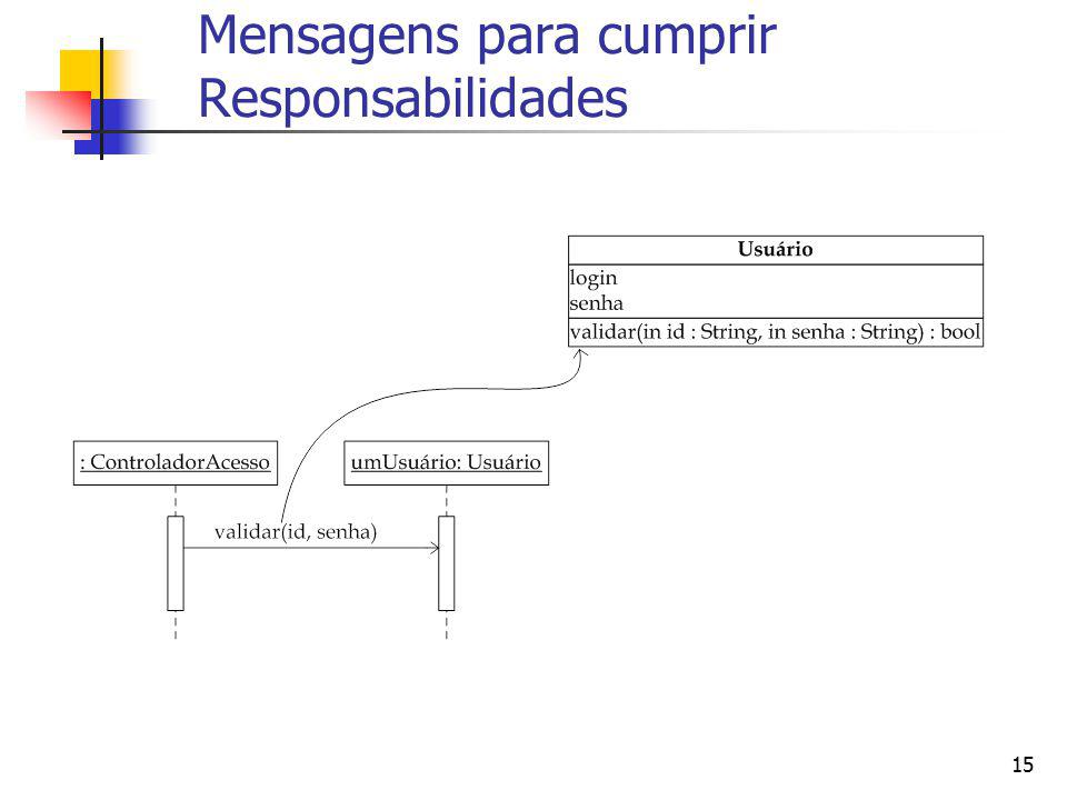 Mensagens para cumprir Responsabilidades