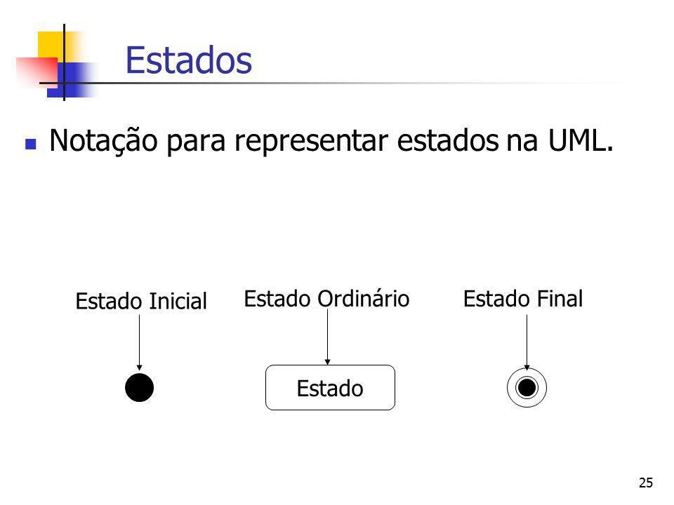 Estados Notação para representar estados na UML. Estado Inicial
