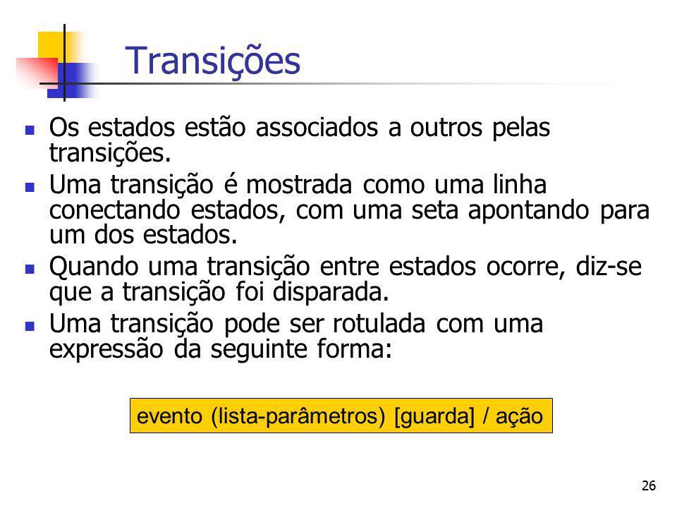 Transições Os estados estão associados a outros pelas transições.