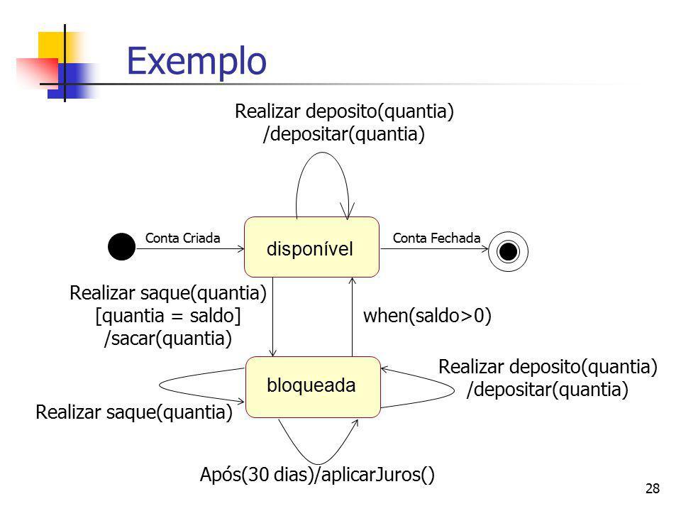 Exemplo bloqueada disponível Realizar deposito(quantia)