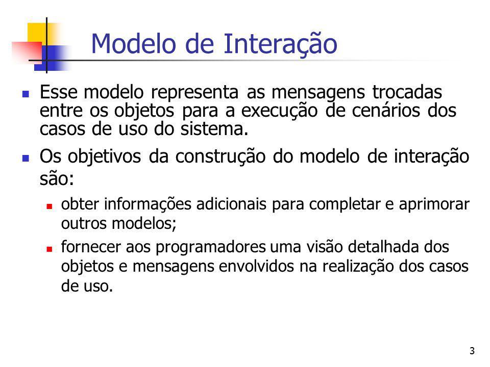 Modelo de Interação Esse modelo representa as mensagens trocadas entre os objetos para a execução de cenários dos casos de uso do sistema.
