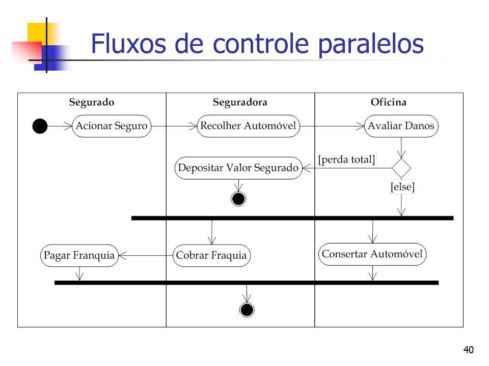 Fluxos de controle paralelos