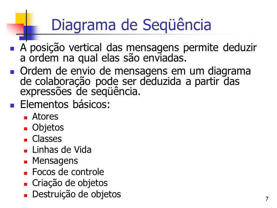 Diagrama de Seqüência A posição vertical das mensagens permite deduzir a ordem na qual elas são enviadas.