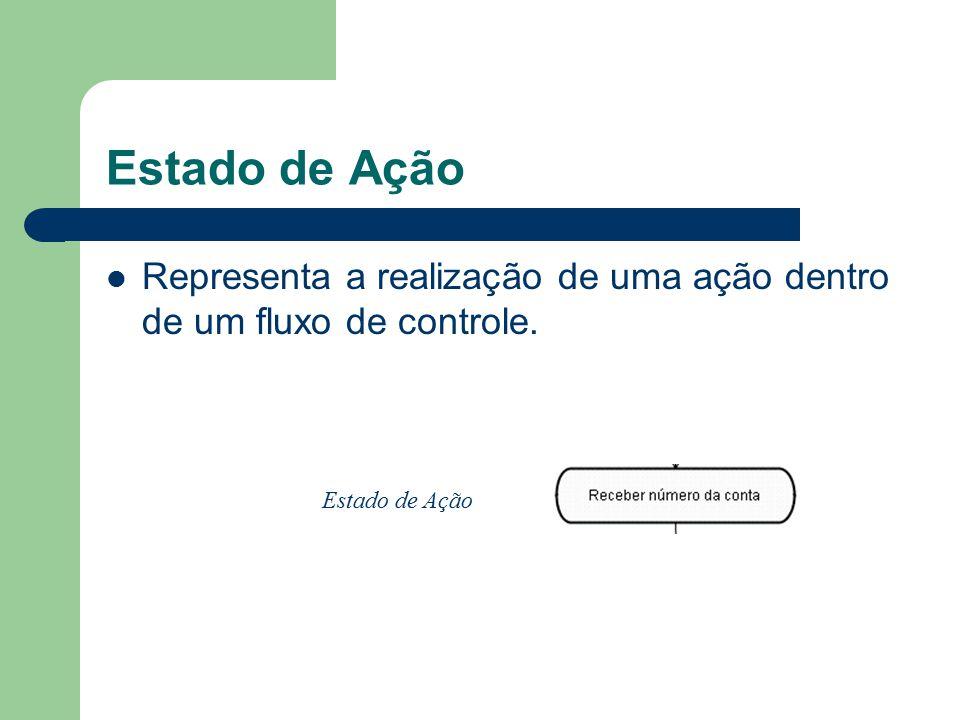 Estado de Ação Representa a realização de uma ação dentro de um fluxo de controle. Estado de Ação