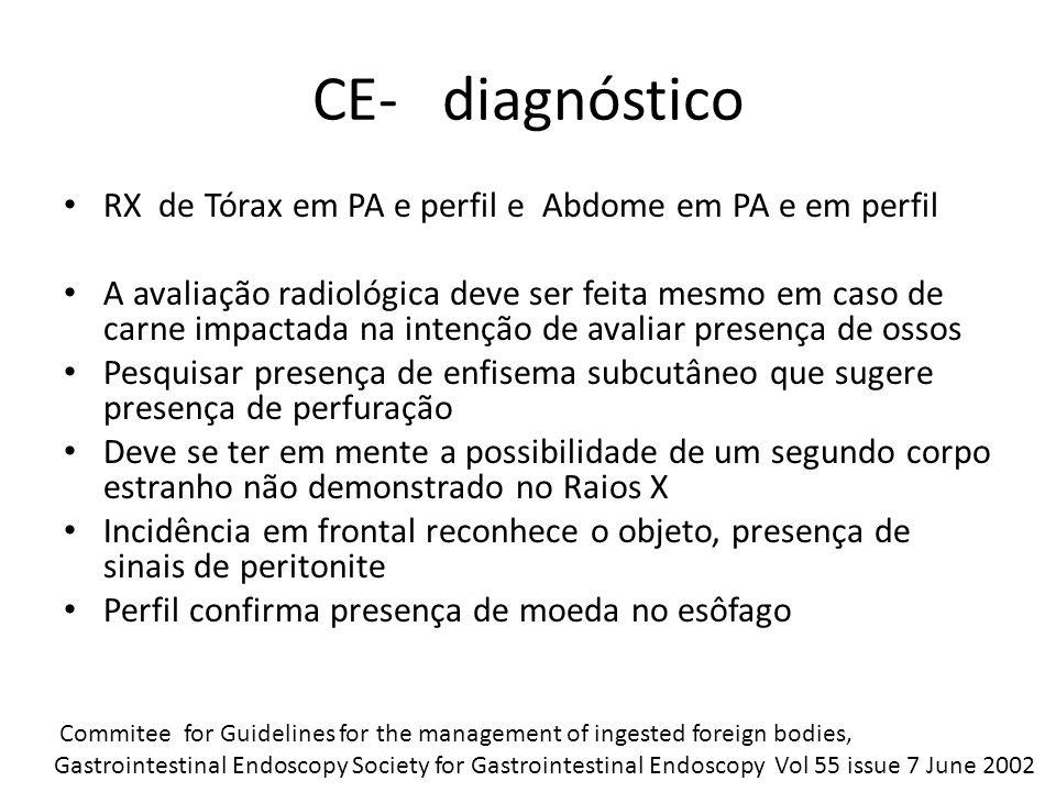 CE- diagnóstico RX de Tórax em PA e perfil e Abdome em PA e em perfil