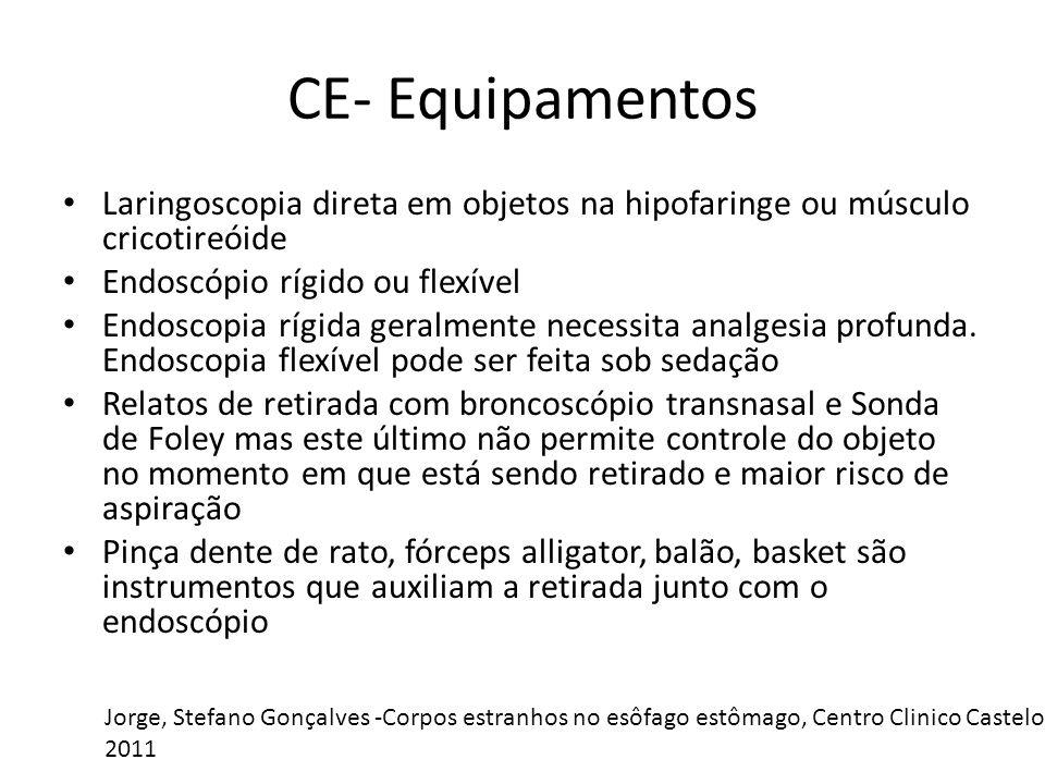 CE- Equipamentos Laringoscopia direta em objetos na hipofaringe ou músculo cricotireóide. Endoscópio rígido ou flexível.