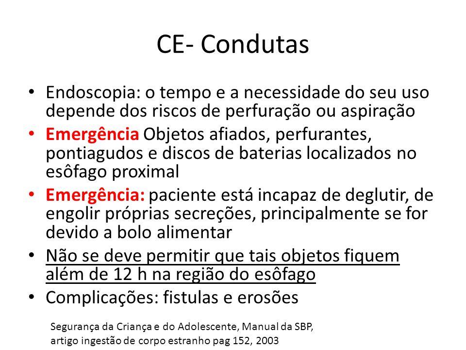 CE- Condutas Endoscopia: o tempo e a necessidade do seu uso depende dos riscos de perfuração ou aspiração.