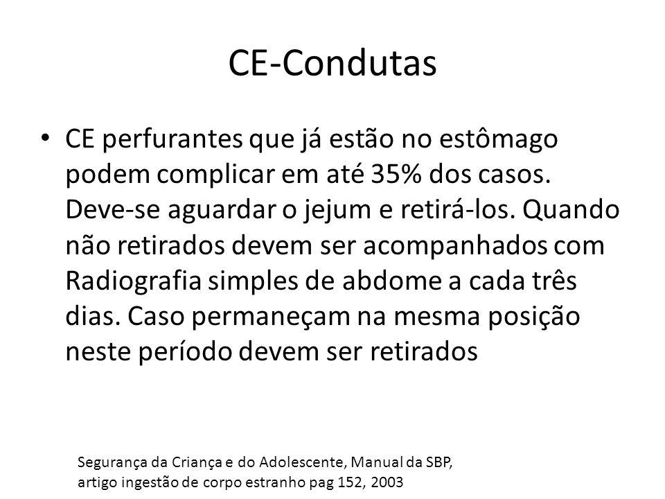 CE-Condutas