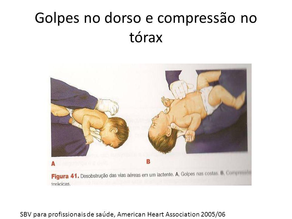Golpes no dorso e compressão no tórax