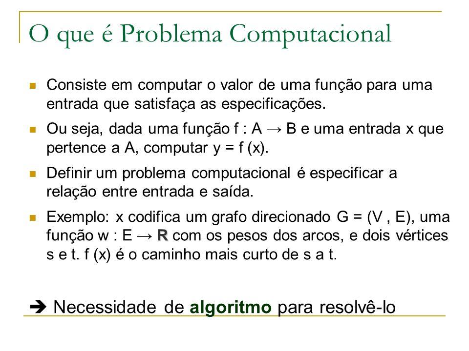 O que é Problema Computacional