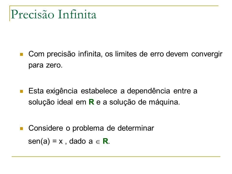 Precisão InfinitaCom precisão infinita, os limites de erro devem convergir para zero.
