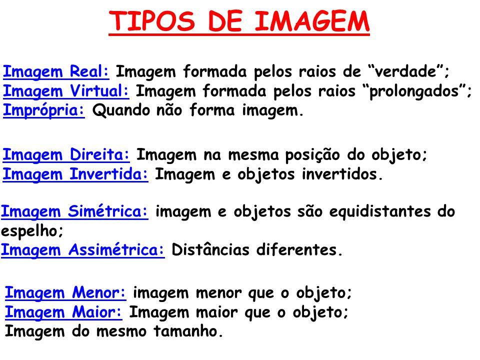 TIPOS DE IMAGEM Imagem Real: Imagem formada pelos raios de verdade ;