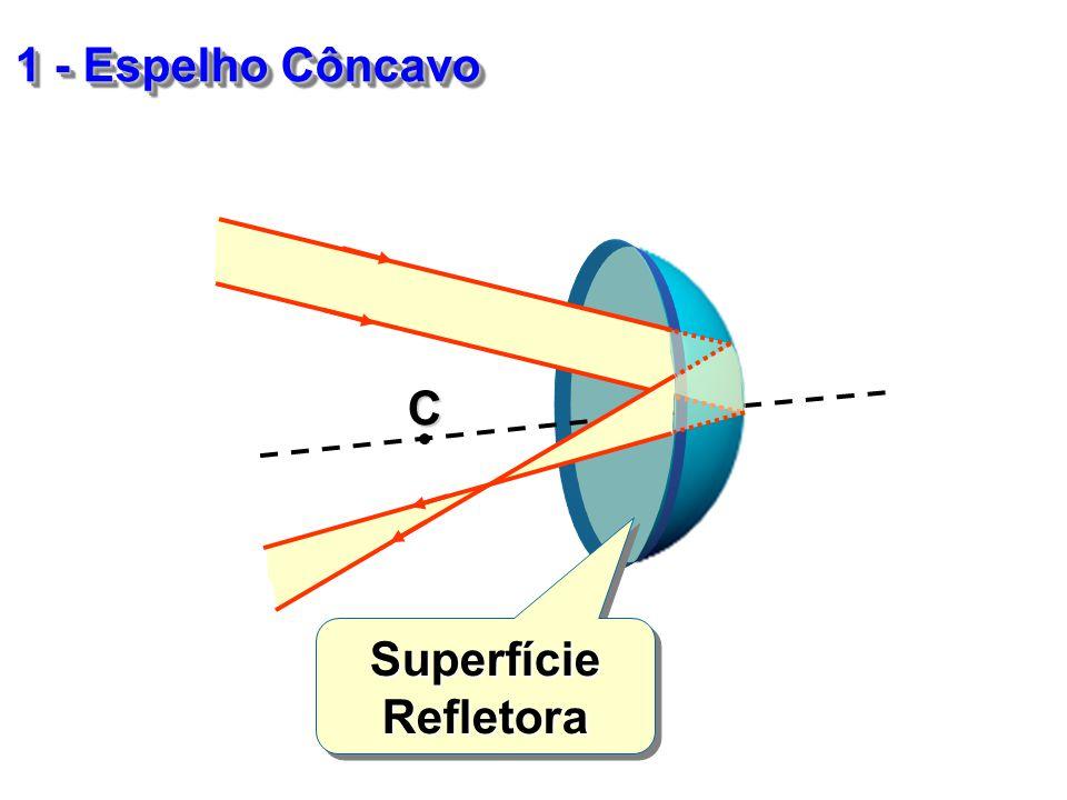 1 - Espelho Côncavo C Superfície Refletora
